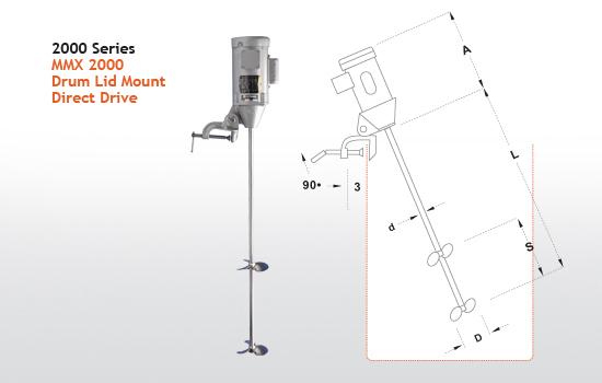 MMX 1000 Drum Mixers | York Fluid Controls Ltd | Ontario, Canada