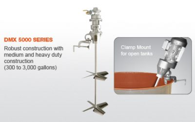 Portable Mixers | Portable Tank Mixers for Industrial Processes