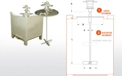 Tote Mixers for Stainless Steel Tote Tanks | Dynamix Agitators